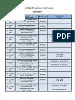 Raspored i Ljetni 2016-17- III April