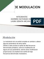 Tipos de Modulación en Señales de Comunicación