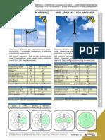07 PROTEL ARP023KW ARO213XZ Directional FM Pannel Antenna FM Vertical Omnidirectional Antenna Ground Plane 87.5 108 MHz