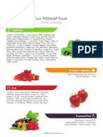 Low FODMAP Foods Green List for Clients
