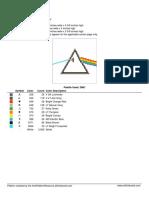 Flir custhelp com App Utils Fl FovCalc Pn 71201-0101 Ret | Field Of