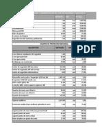 Presupuesto Tesis_dennis Alejo