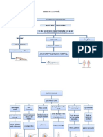 planos regiones posicion anatomica.docx