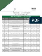R01L03-Reporte-Resultados-Finales.pdf