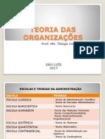 AULA - Teorias Organizacionais