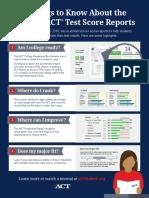 act-testreport-infographic-r4