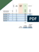 Ganancias MIP en Dinero - Proyecciones de Ganancias