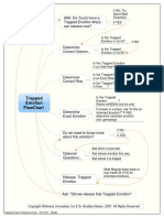 Vietii pdf floarea