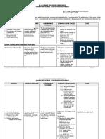 SHS Contextualized_Entrepreneurship CG.pdf