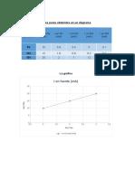 Cálculos en Excel