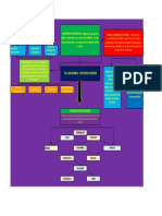 Mapa de Conceptos Tlc1