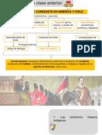 Clase 3 Las Relaciones Hispano Indígenas Sincretismo y Mestizaje 2015 OK