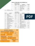 Formulas Biofisica