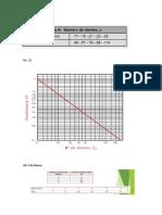 tablas de factor de correccion K para dimensionamiento de cadenas