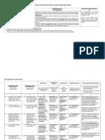 Analisis SKL KI KD Desain Grafis Dasar RPL TKJ MM.docx