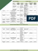 Plan 4to Grado - Bloque 1 Dosificación (2015-2016).doc