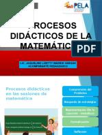 Procesos-Didacticos-Matematica-2015.pdf