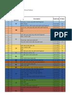 Borlog ONA 02_Plan for Exacavation CWPH Area