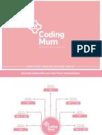 Coding Mum 2017 Jogjakarta