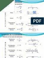 tmp_30625-246371870-Funcion-de-Transferencia-REGLAS-2052069265.pdf