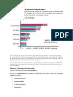 Panorama de Inversión en Proyectos Mineros en México