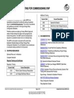 Standard work Practice 0518.pdf