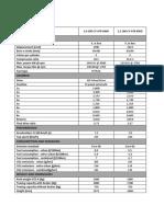 170403 Alfa-Romeo Stelvio Technical-Sheet