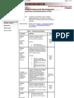 CPD PDU Calculation