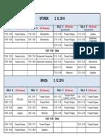 tabela_sekcje_TC2014