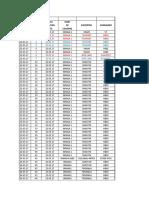 FILING DFR St dt 22.03.17 to 27.07.17.xlsx