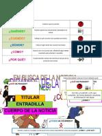 LA NOTICIA_APOYO VISUAL.docx