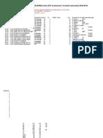 Programare Restante Iunie 2017, FEAA IASI