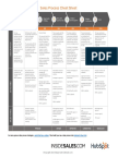 Sales Methodology Cheat Sheet