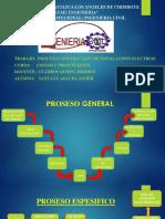 PROCESO CONSTRUCTIVO DE INSTALACION ELECTRICA.pdf