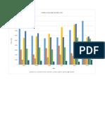 Visitas al sitio web (gráfico circular).xlsx