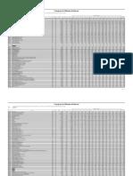 10.2_cronograma Uso Recursos AGUA POTABLE