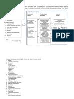 Framework Pengkajian Keperawatan Komunitas Pada Agregat Dewasa Dengan Resiko Diabetes Melitus Di Gampong Seupeu Kecamatan Kuta Baro Dengan Pendekatan Community as Partner Model Diintegrasikan Deng