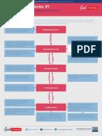 COBIT_5_Poster_1_Transforming_Stakeholder.pdf
