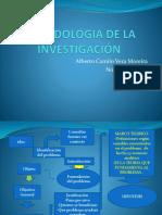 Metodologia de La Investigación Cont Justificación
