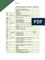 Calendarización Fil. Del Derecho