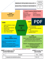 Diagrama Eps Mantenimiento