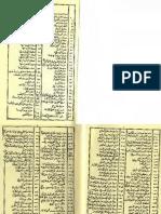 30.Slwat Awrad Ibn-Arabi Text