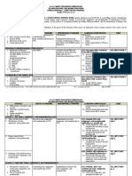 Final TLE_HE_ Front Office Services Grades 7-9 04.11.2014