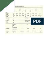 Leibschure & Q System