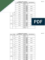 Trabalho de Topografia Np2 - Cadernetas de Campo - Com Altura Do Instrumento