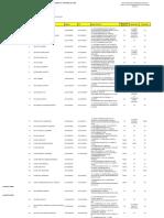list-provider-allianz-16-maret-2016.pdf