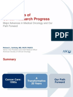 Two Decades of Cancer Research Progress