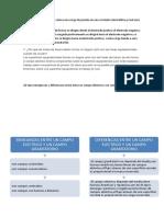 Labo f3 3 Informe