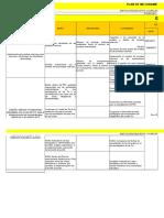 Plan de Mejoramiento Pmi Enero Laureles 2017