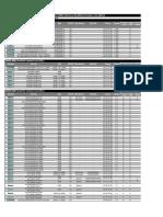 Crosshair-Vi-hero Dram Qvlforamdryzenprocessors 0316